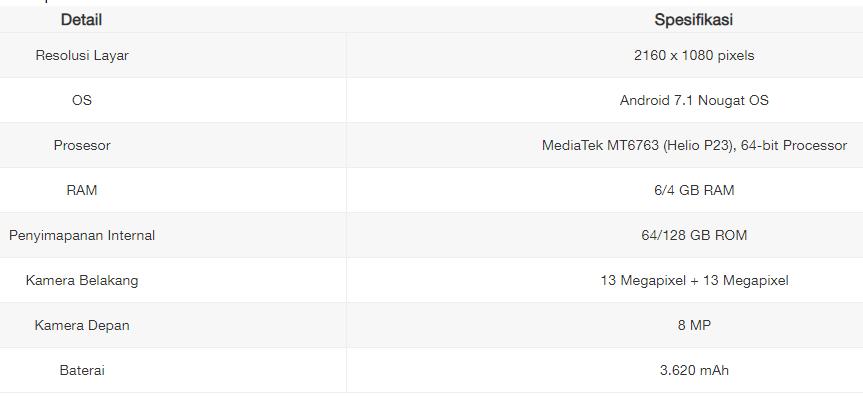 Daftar HP Murah Dan Langkah Yang Punya Spek Lebih Canggih Dari Xiaomi