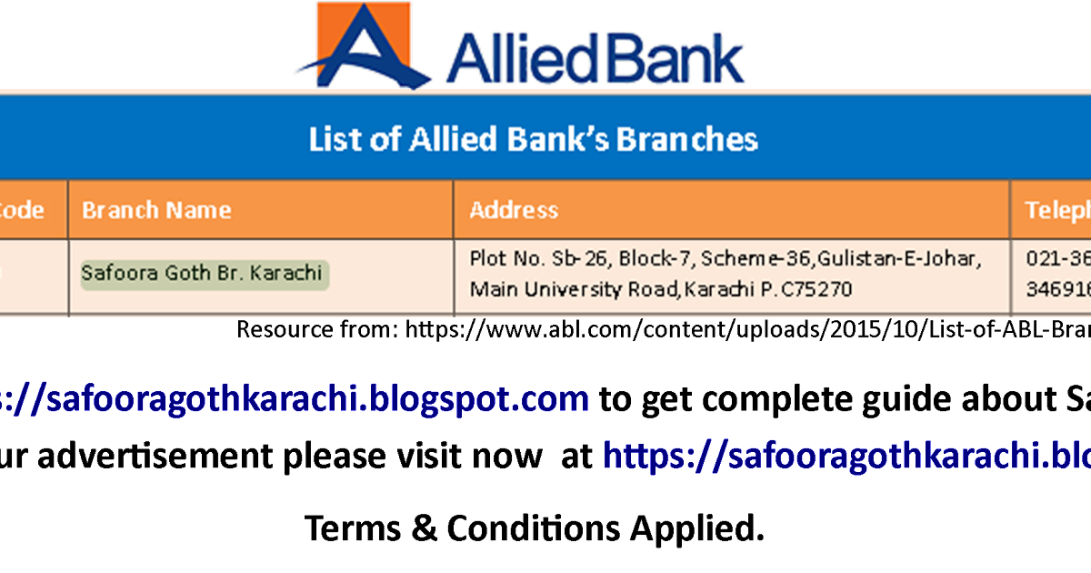 Allied Bank Safoora Branch Karachi Contact details with