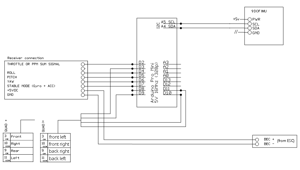 Digitalduino Quadcopter Control Board