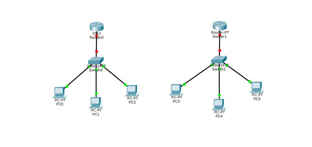 blogfarhan: Cara Menghubungkan 2 Jaringan Menggunakan Router