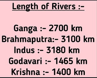 List of rivers in India :-