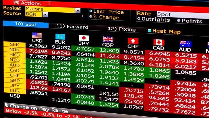 Sự kiện thị trường ngoại hối