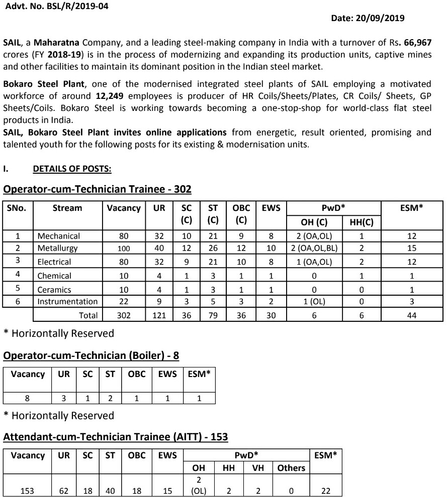 Steel Authority of India Limited (SAIL) Operator / Attendant-cum-Technician (Trainee) : 463 posts