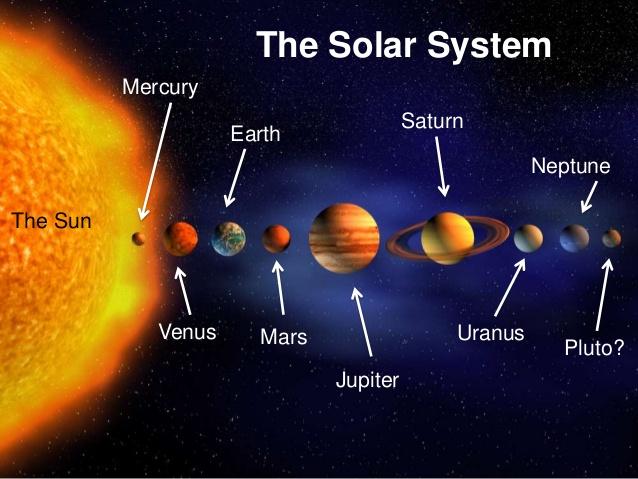 Reflexiones De Un Justiciero Los Planetas De Nuestro Sistema Solar Su Origen Y El Ecosistema Interplanetario El Despertar De Conciencia Para Entrar A La Cuarta Dimensión