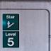 """""""Level"""" Seorang Penulis"""