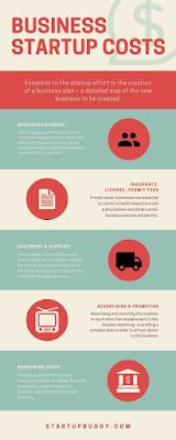 Tentukan Pembaca infografis