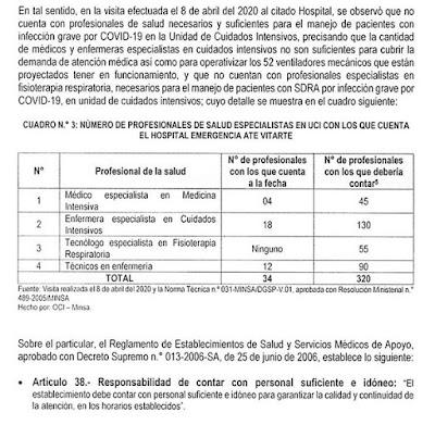 Informe Contraloria hospital de Ate, falta de personal medico