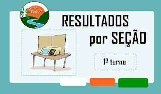 Eleições 2018 - Resultados por seção, 1º turno