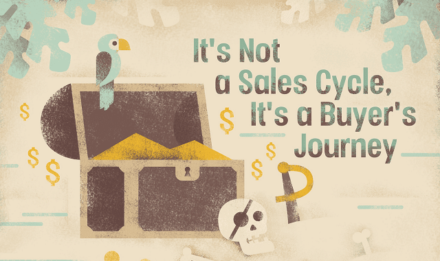 It's Not A Sales Cycle, It's A Buyer's Journey