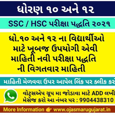 12th Standard All Subjects Paper Style 2020-2021