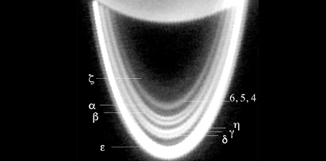 Near-infrared image of the Uranian ring system taken with the adaptive optics system on the 10-meter Keck telescope in Hawaii in July 2004. The image shows reflected sunlight. In between the main rings, which are composed of centimeter-sized or larger particles, sheets of dust can be seen. The epsilon ring seen in new thermal images is at the bottom. (UC Berkeley image by Imke de Pater, Seran Gibbard and Heidi Hammel, 2006)