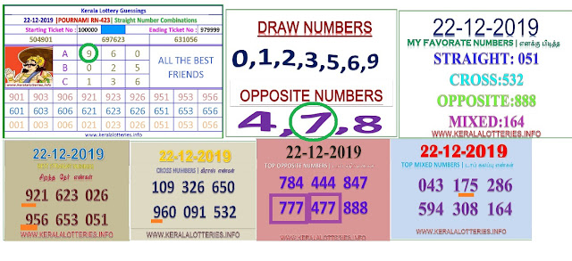Winnin on POURNAMI RN-423 Kerala lottery abc guessing by keralalotteries