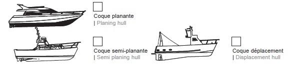 famille des coques bateaux
