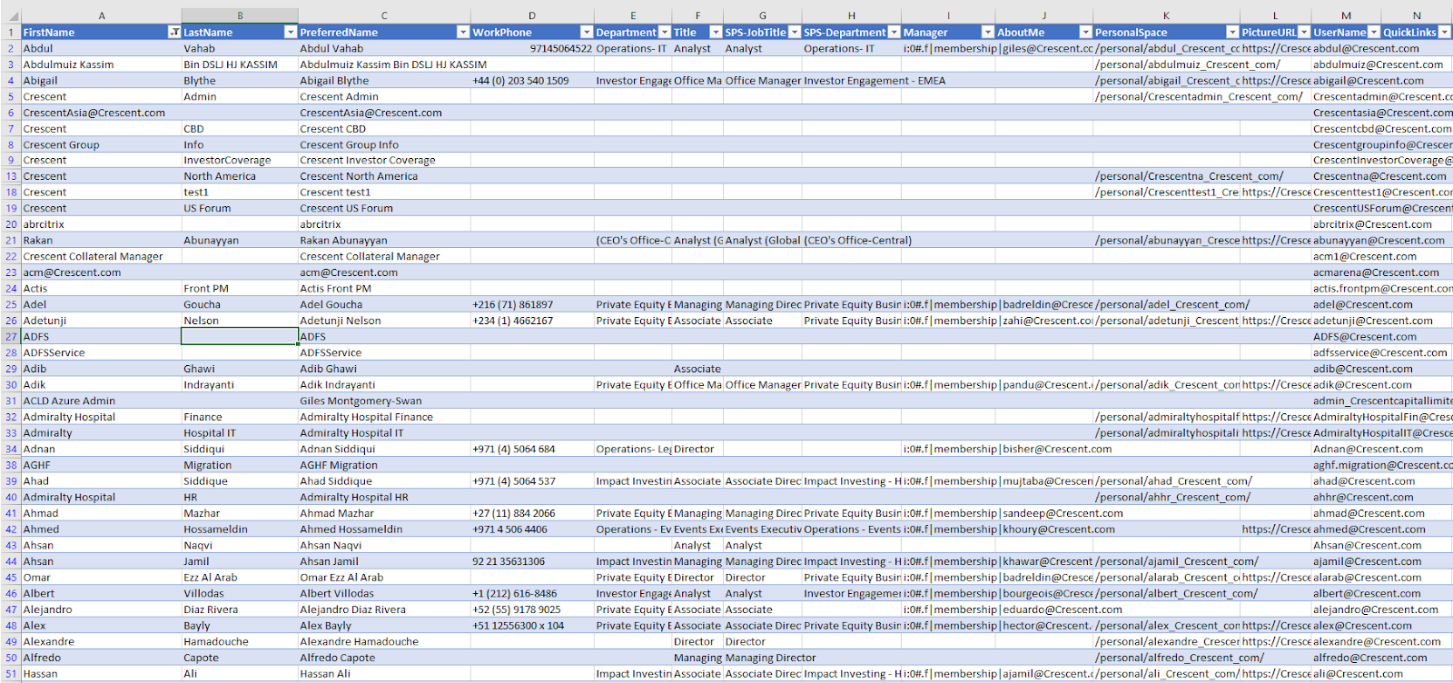 sharepoint online get all user profiles powershell