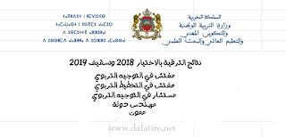 نتائج الترقية بالاختيار 2018 وتسقيف 2019(مفتشو التوجيه والتخطيط التربوي)