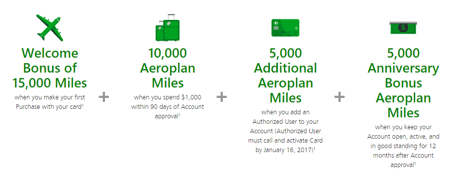 How do you apply for the TD Aeroplan Visa Infinite Card?