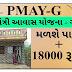 Pradhan Mantri Gramin Awaas Yojana (PMGAY)