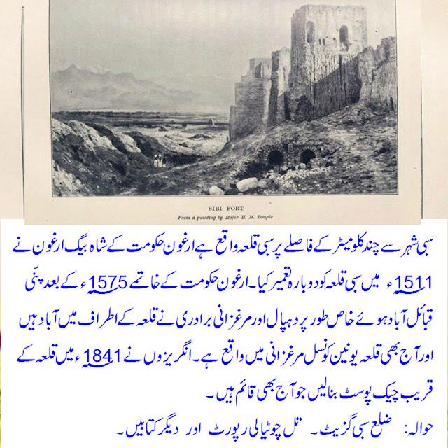 Sibi Fort History