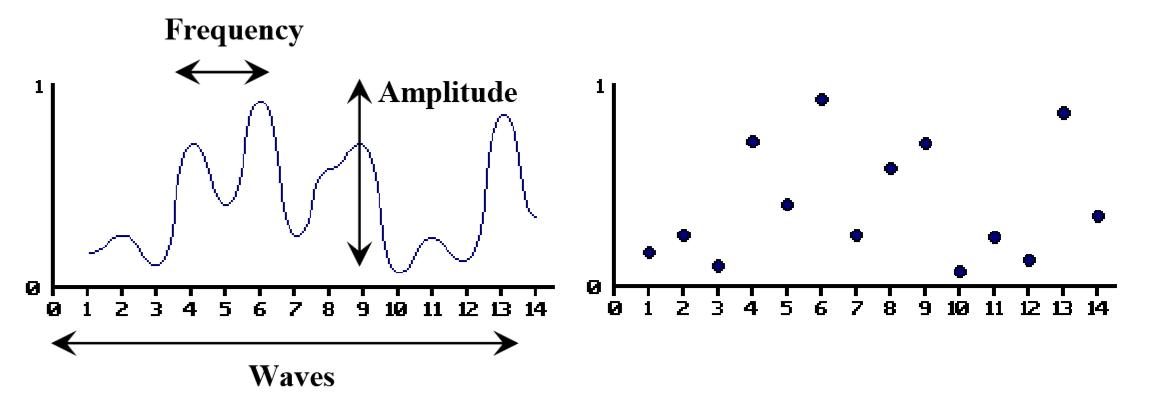 Gamasutra: Dean Smith's Blog - Optimization of Procedurally