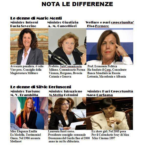 Calendario Max 1997.Burnt By The Tuscan Sun Berlusconi Monti The Spread