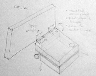 sketch of alt-az plates, flipped