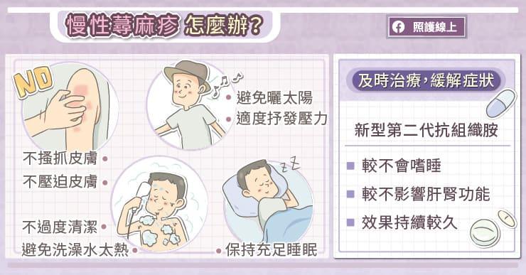 慢性蕁麻疹怎麼辦?