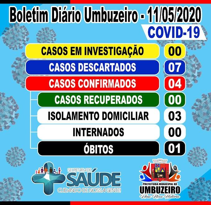 URGENTE: SOBE PARA 4 O NÚMERO DE PESSOAS CONFIRMADAS PARA COVID-19 EM UMBUZEIRO
