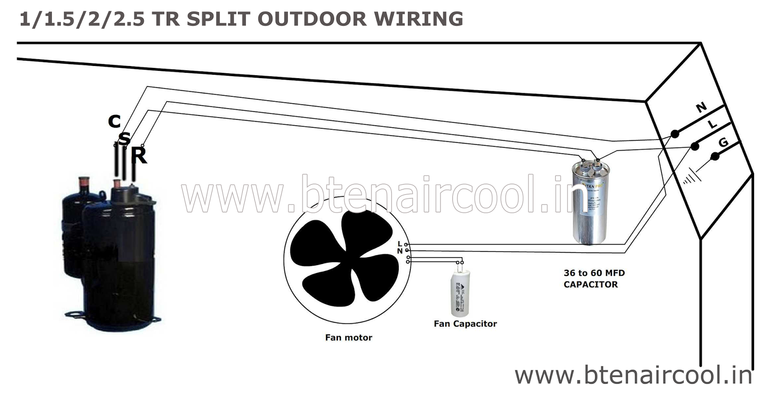 outdoor ac unit wiring
