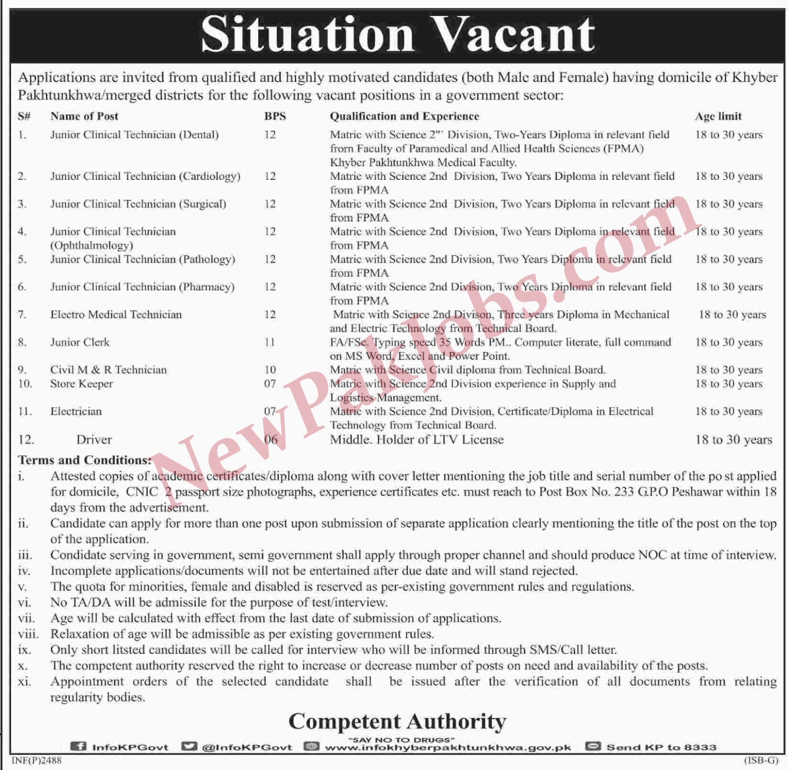 Govt Jobs for Male and Female in KPK 01 June 2019