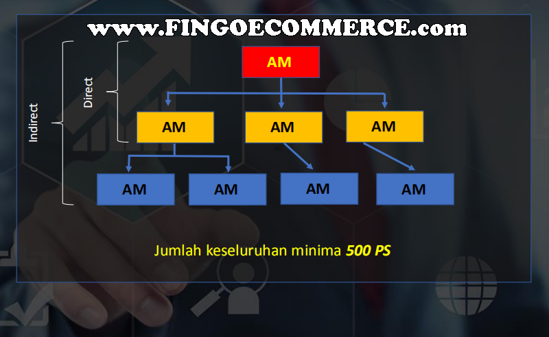 AFFILIATE TRAINER FINGO | FINGO ECOMMERCE