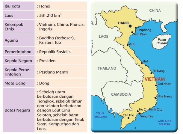 informasi tentang negara Vietnam www.simplenews.me