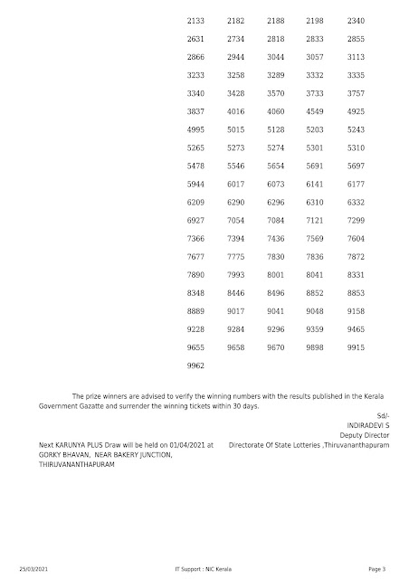 Kerala Lottery Result KArunya Plus KN-361 dated 25.03.2021 Part-3