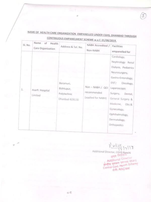 cghs-dhanbad-asarfi-hospital-list-order-paramnews
