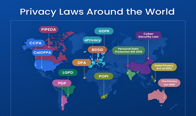 Privacy Laws Around the World #infographic