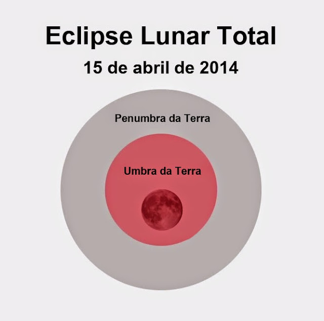 Eclipse Lunar Total 15 de abril de 2014