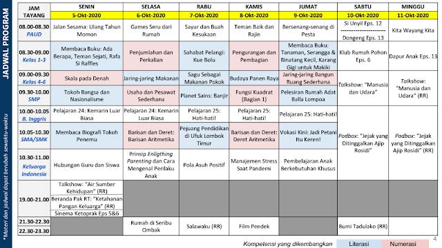jadwal program belajar dari rumah bdr tvri 5 6 7 8 9 10 11 oktober 2020 tomatalikuang.com