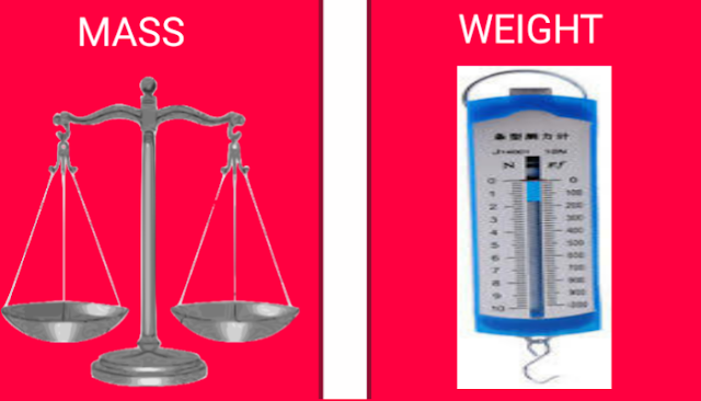 Difference between mass and weight? ~ BZU SCIENCE