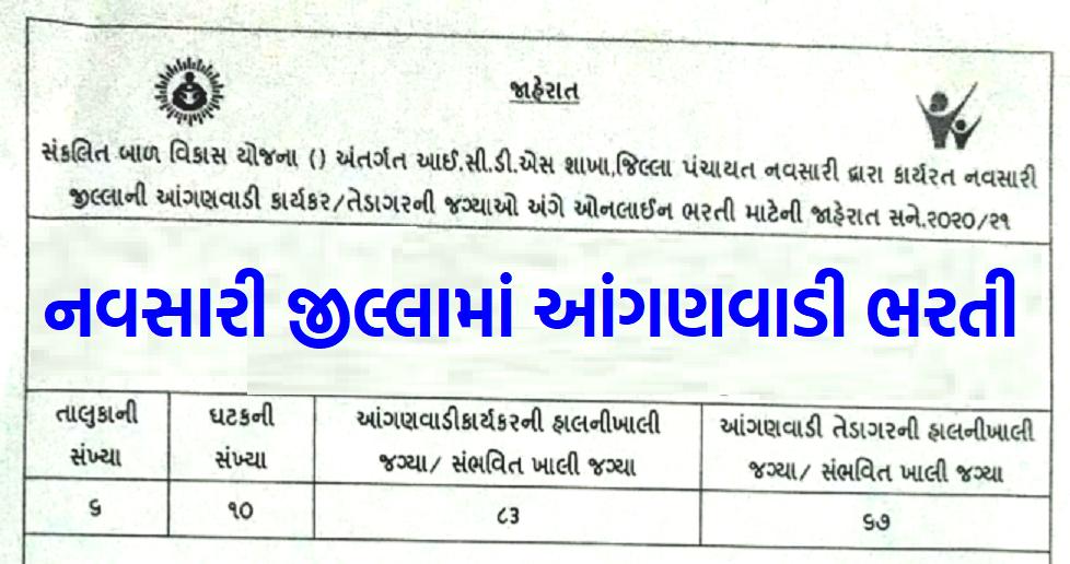 Navsari Anganwadi Bharti Jaherat