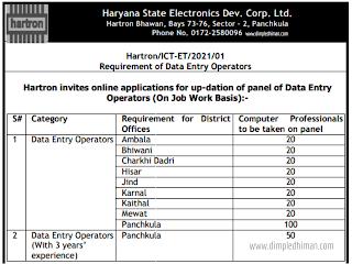 HARTRON JOBS :- हरियाणा हारट्रॉन में 310 पदों पर सरकारी नौकरी ऑनलाइन आवेदन विवरण - डिंपल धीमान