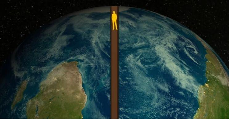 Dünyanın bir ucundan diğer ucuna kazarak seyahat etmek yaklaşık 47 dakika sürerdi.