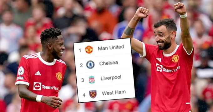 Man United on Top: See what the Premier League table looks like after opening week