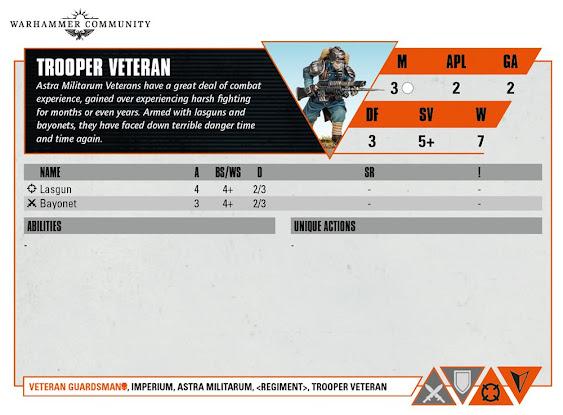 Datacards de Kill Team
