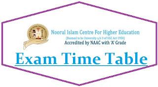 Noorul Islam University Exam Date Sheet 2020