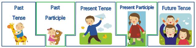 verb-tense-puzzles