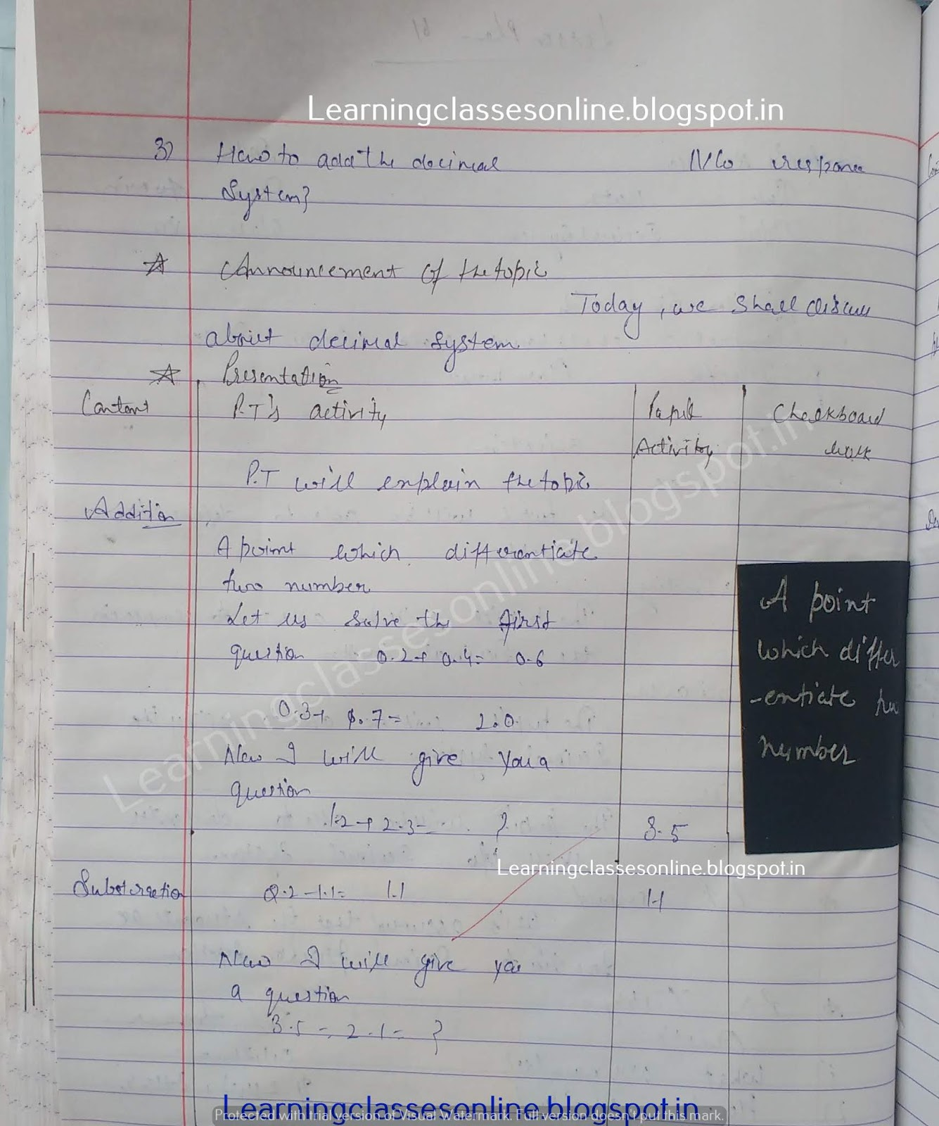 How To Prepare A Lesson Plan In Mathematics,