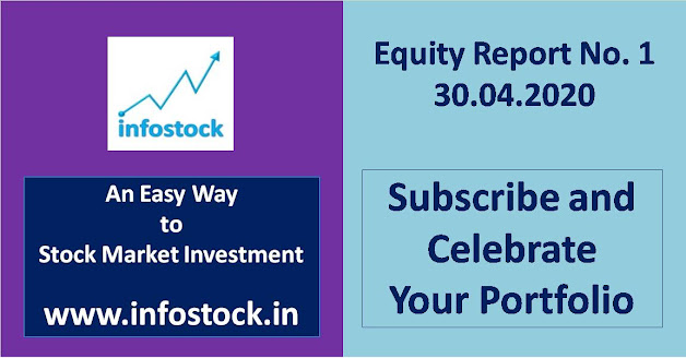 Fundamental Research on Indian Stocks