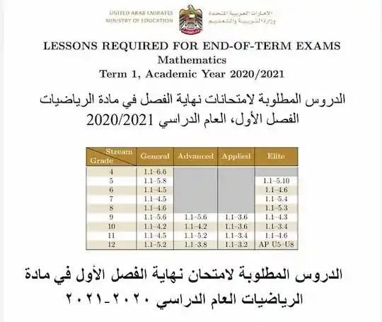 مقرر امتحان الرياضيات من الصف الرابع الى الصف الثانى عشر الفصل الأول2020-2021مناهج الامارات