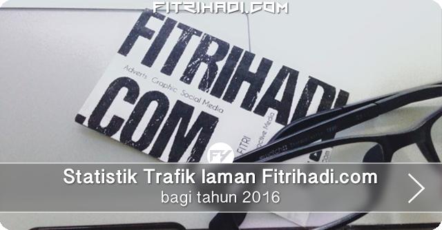 Statistik Trafik Laman Fitrihadi 2016