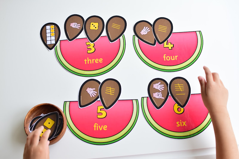 SUMMER THEMED LEARNING: WATERMELON NUMBER REPRESENTATIONS