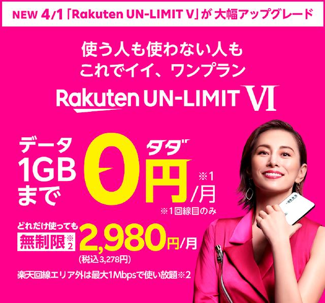 「Rakuten UN-LIMIT VI」1GBまで0円